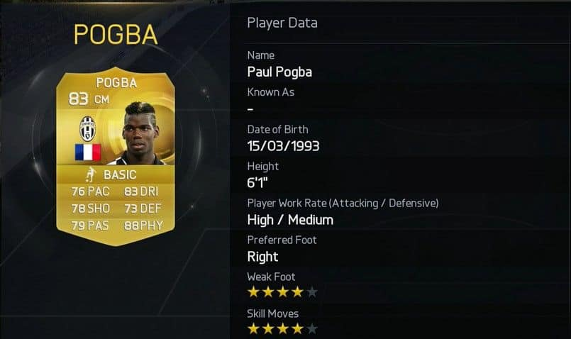 FIFA 15 Best Young Players Guide