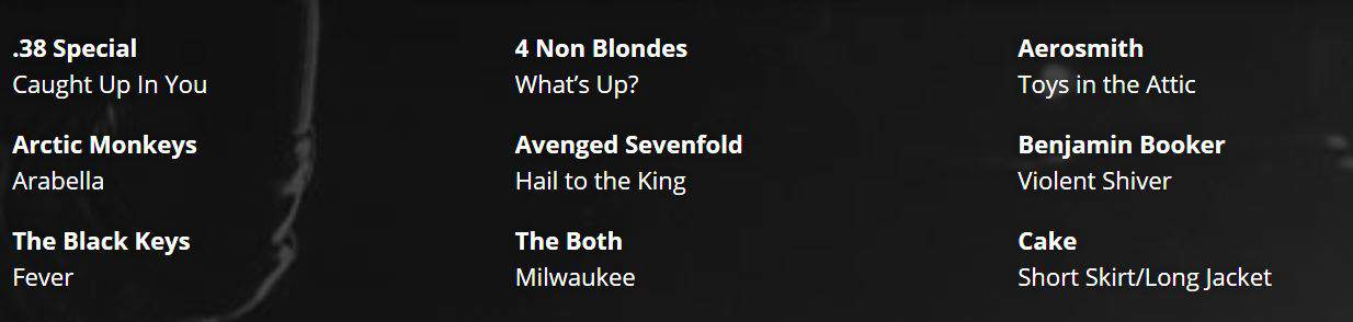 Rock Band 4 Updated Tracklist