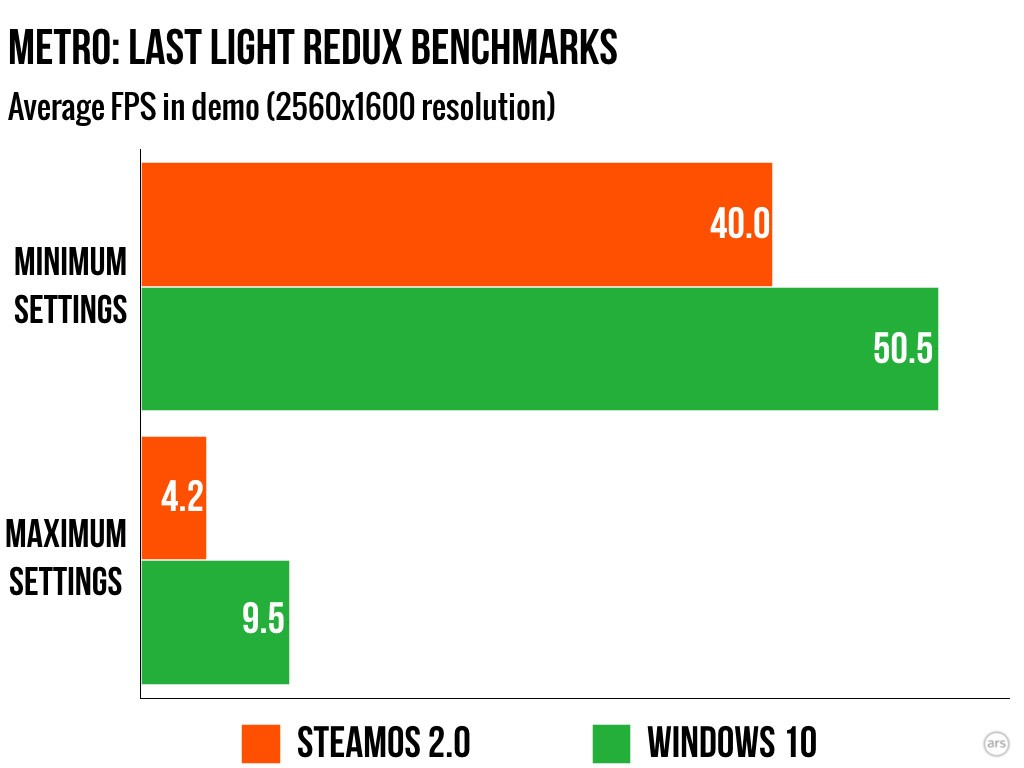 steamos-vs-windows-10-4