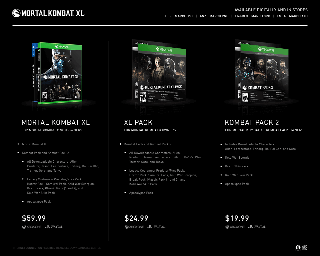 Mortal Kombat XL Pricing Details