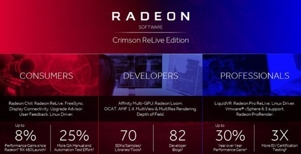 AMD Crimson Relive Edition