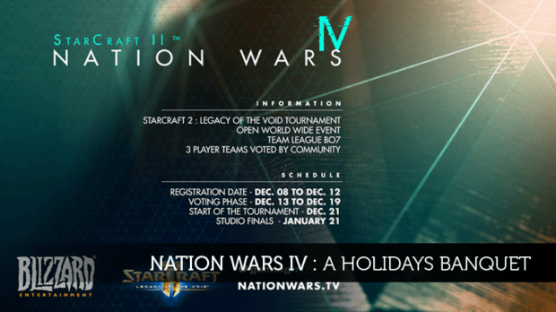 StarCraft II Nation Wars
