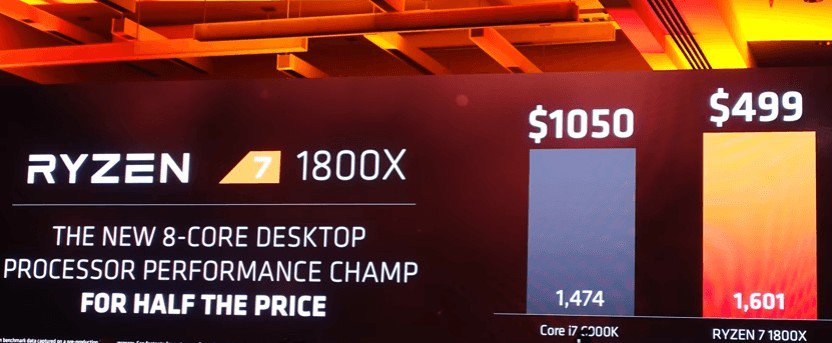 AMD Ryzen 7 1800X Overclocked To 5.2GHz, Sets A New World Record