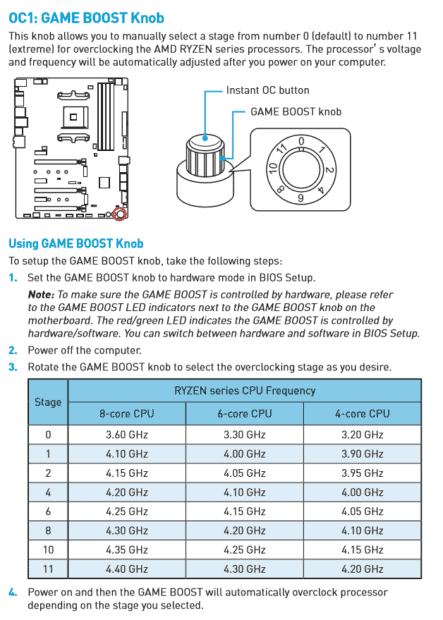 MSI Game Boost Knob