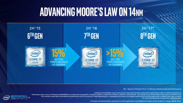 i7 8th gen, 15% faster, than, i7 7th gen, Intel says