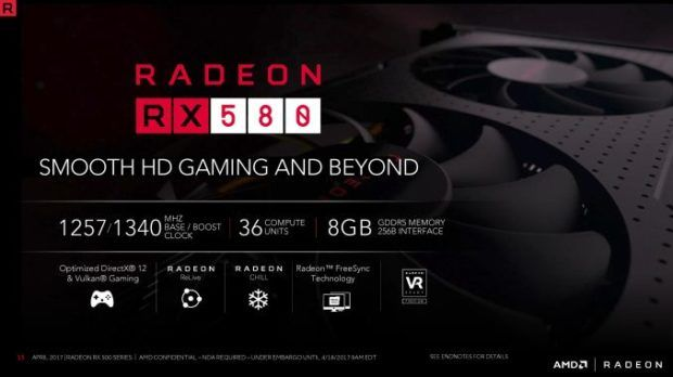 RX 580 review roundup