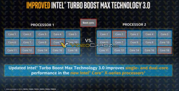 Turbo Boost Max 3.0
