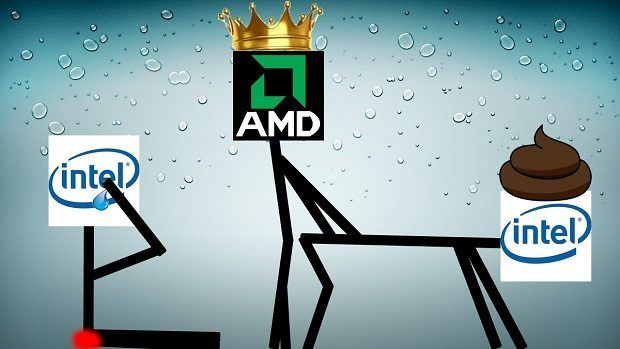 AMD CPU Sales
