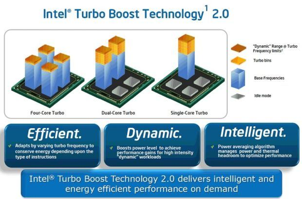 turbo boost on all cores