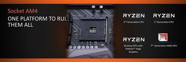 AMD Ryzen 2 Pinnacle Ridge CPUs