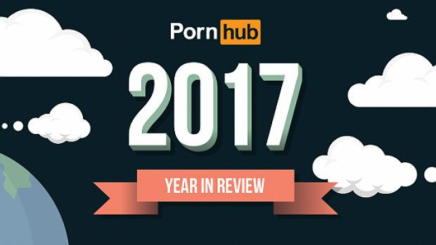 PlayStation dominates PornHub console traffic in 2017