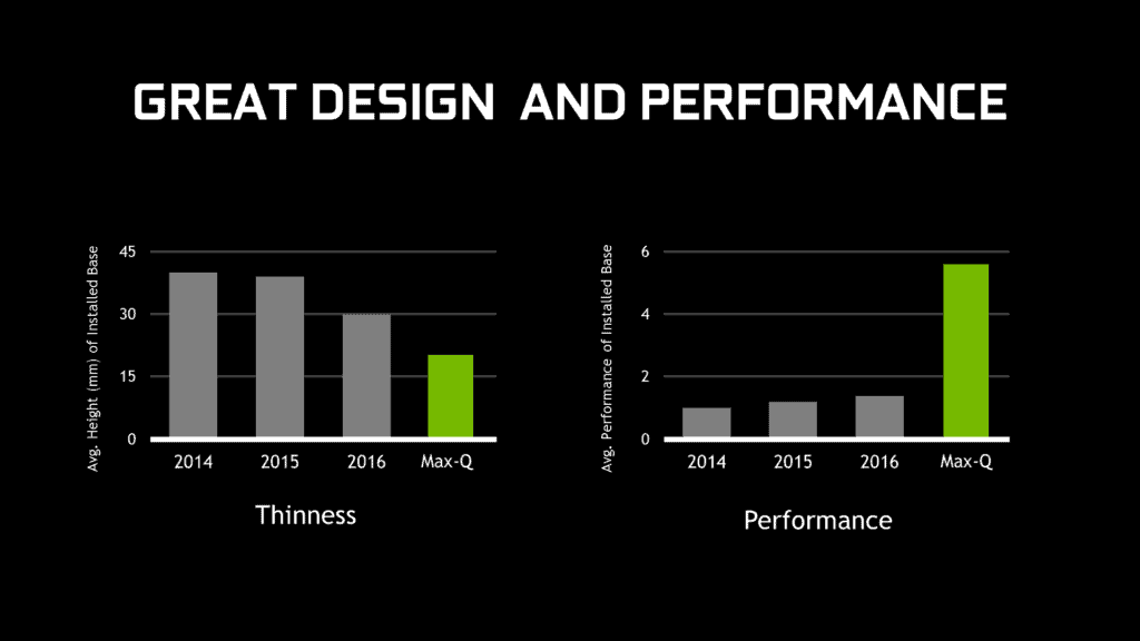 nvidia-geforce-gtx-max-q-laptops-great-design-and-performance