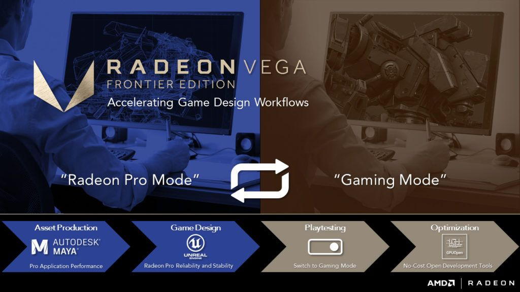 radeon-vega-frontier-edition-software-blog-game-development