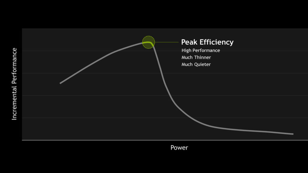 what_is_nvidia_max_q_efficiency