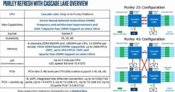 Intel CPU Roadmap 2018 Cascade Lake Coffee Lake