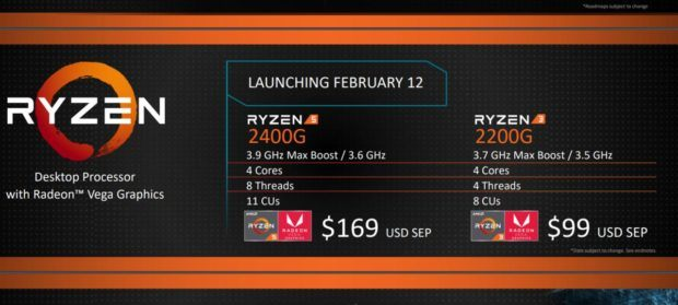 AMD Ryzen 2400G Price, Performance, Release And Everything