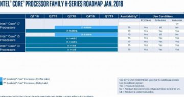 Intel CPU Roadmap 2018 Cascade Lake Coffee Lake-E