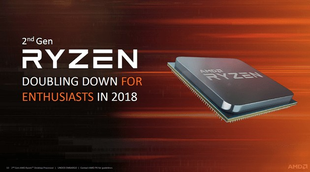 [UPDATE] Aftermarket Cooling Solution For AMD Ryzen Will Void Its Warranty, Here Is Why It Doesn't Make Any Sense