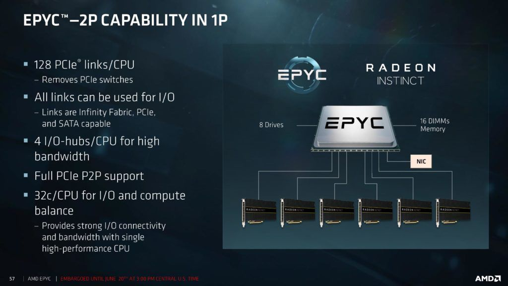 epyc_tech_day_first_session_for_press_and_analysts_06_19_2017-page-057