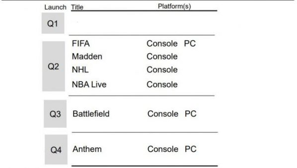 Anthem set to launch in March 2019