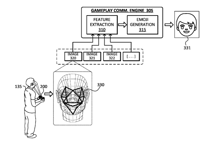 PS5 Controller Camera Will Track Your Facial Expressions To