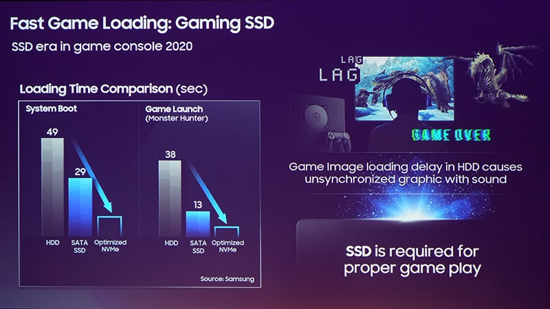 Playstation 5 SSD Apparently Manufactured by Samsung