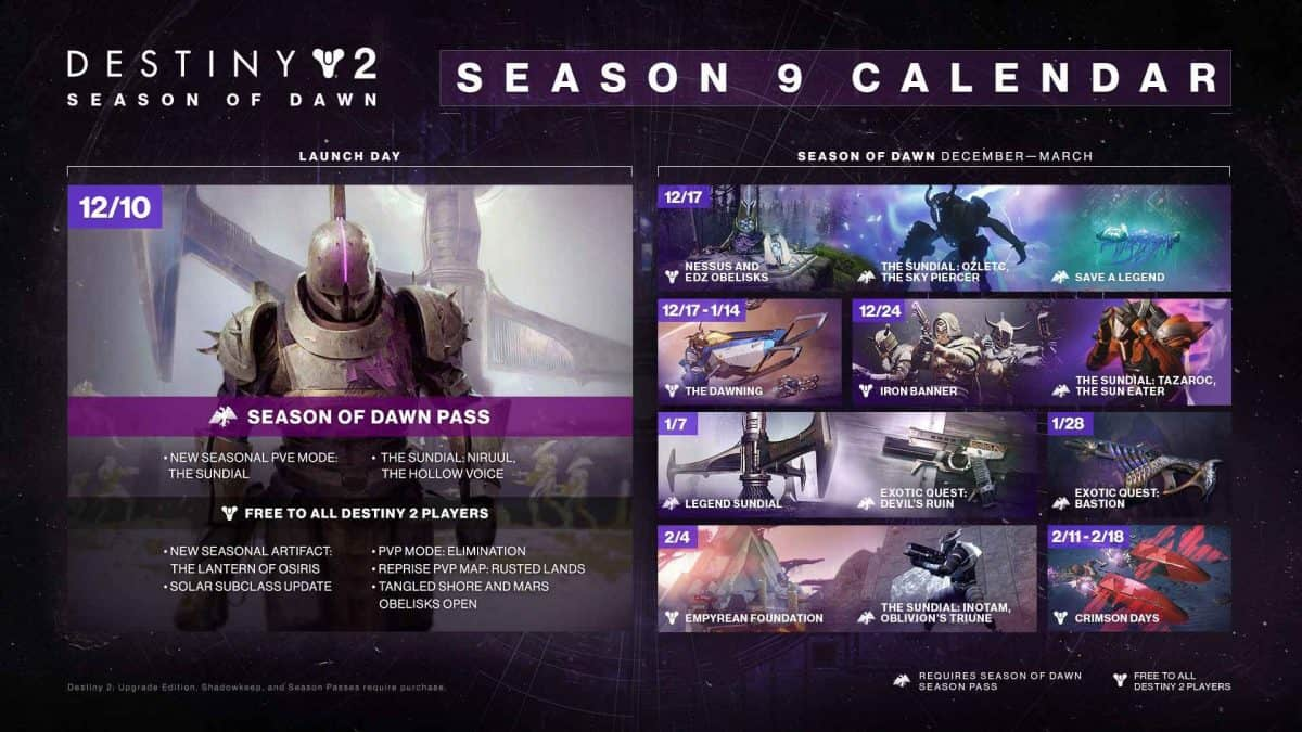 How to Get Savior Title in Destiny 2 Season of Dawn