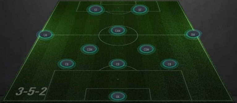 FIFA 21 3-5-2 Formation