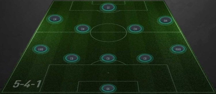 5-4-1 Formation