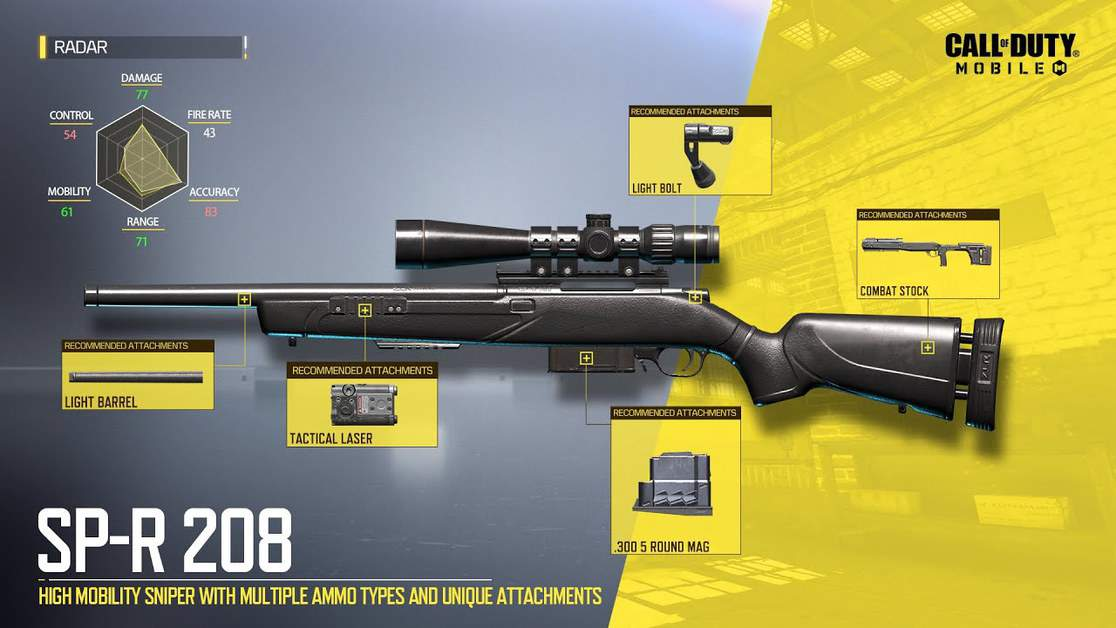 How to Unlock SP-R 208 Sniper Rifle in CoD Mobile