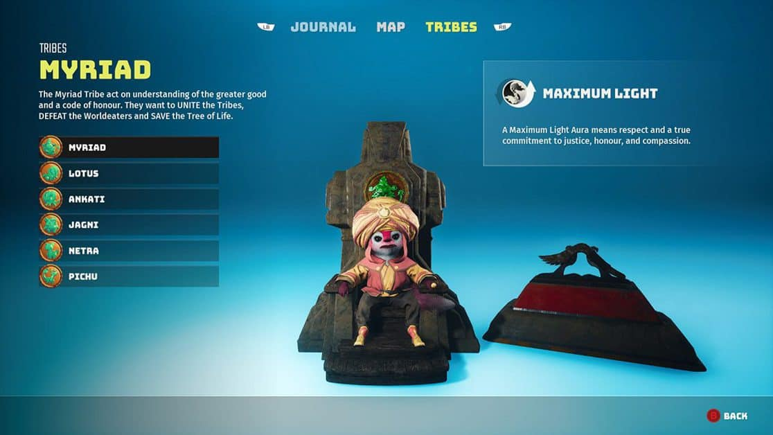 Should You Join Jagni or Myriad Tribe in Biomutant
